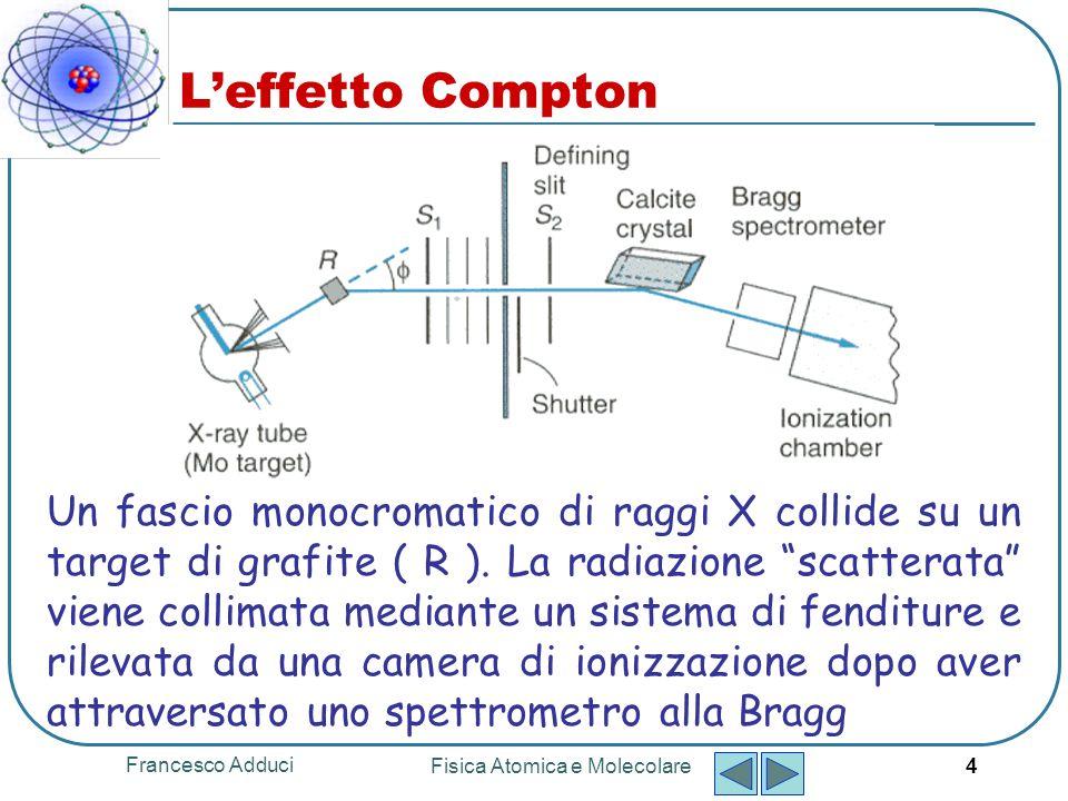 Francesco Adduci Fisica Atomica e Molecolare 4 Leffetto Compton Un fascio monocromatico di raggi X collide su un target di grafite ( R ).