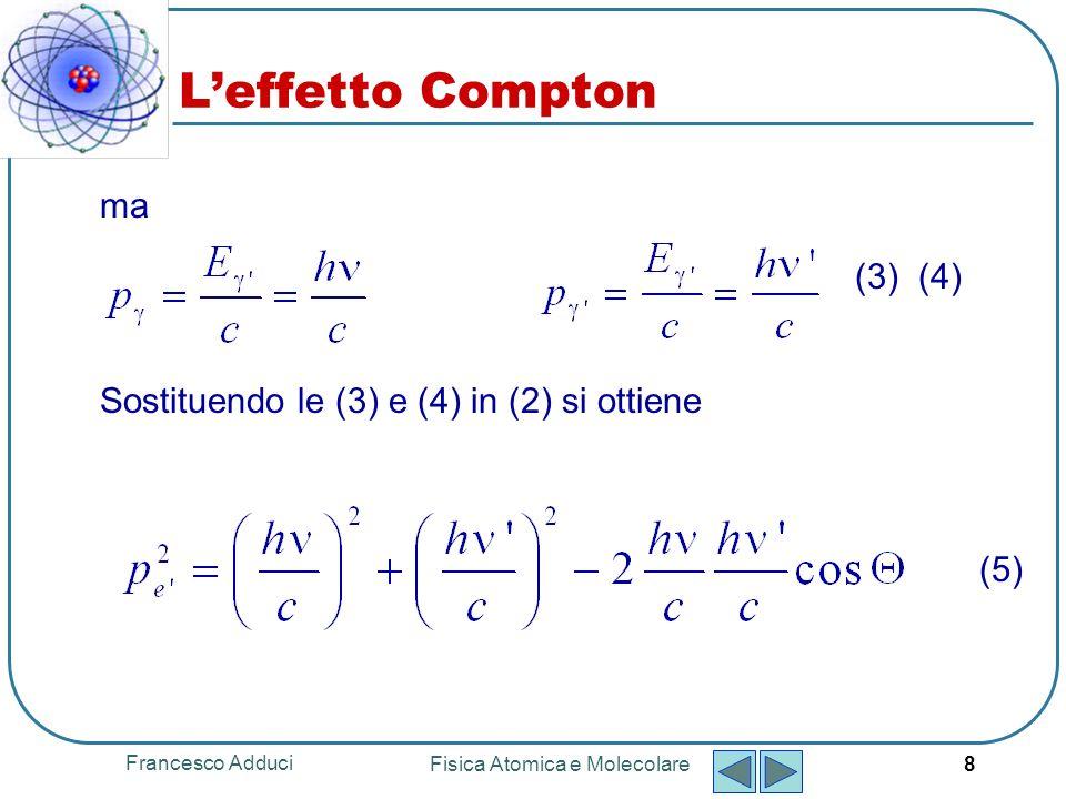 Francesco Adduci Fisica Atomica e Molecolare 9 Leffetto Compton Per la conservazione dellenergia si ha Poichè (6) (7) e