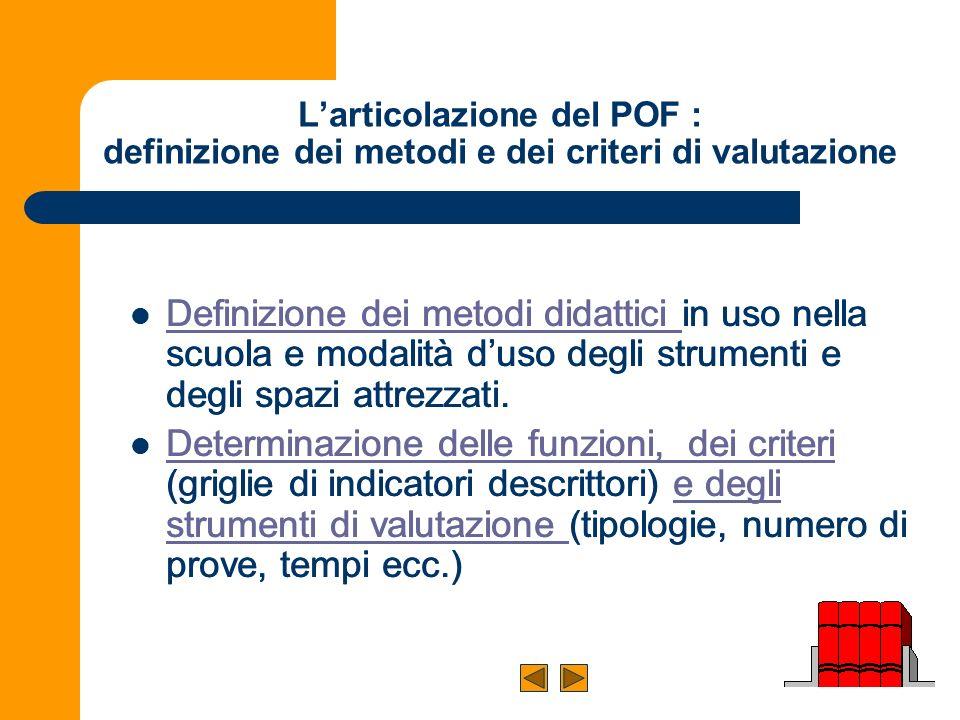 Larticolazione del POF : definizione dei metodi e dei criteri di valutazione Definizione dei metodi didattici in uso nella scuola e modalità duso degli strumenti e degli spazi attrezzati.