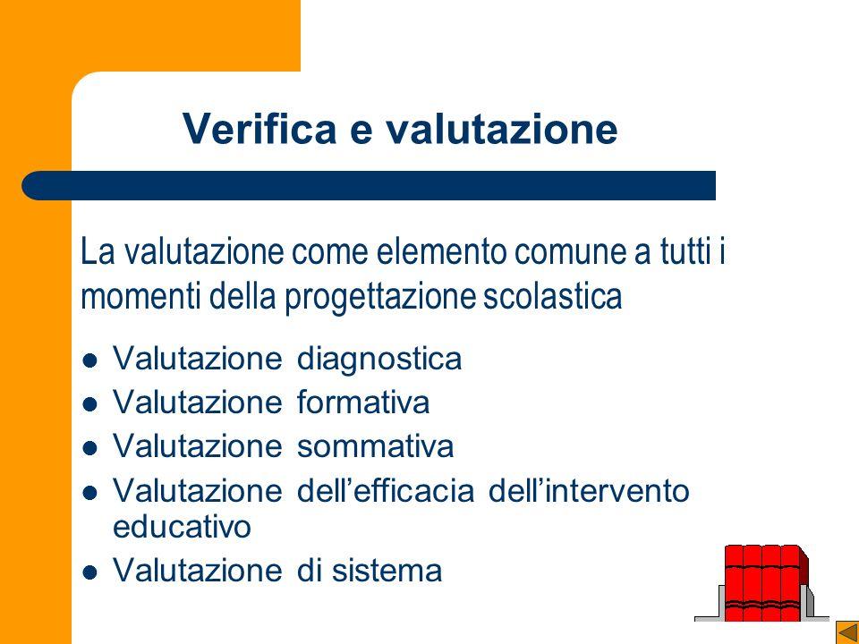 Verifica e valutazione Valutazione diagnostica Valutazione formativa Valutazione sommativa Valutazione dellefficacia dellintervento educativo Valutazione di sistema La valutazione come elemento comune a tutti i momenti della progettazione scolastica