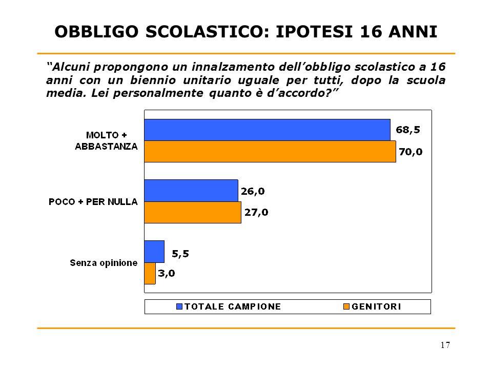 17 OBBLIGO SCOLASTICO: IPOTESI 16 ANNI Alcuni propongono un innalzamento dellobbligo scolastico a 16 anni con un biennio unitario uguale per tutti, dopo la scuola media.