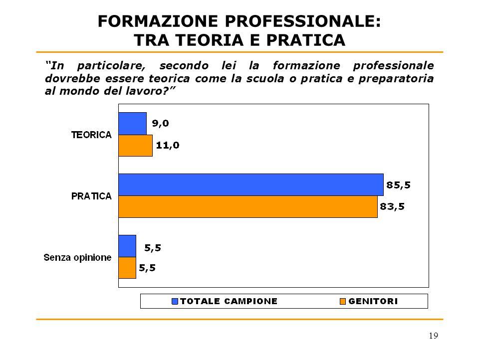 19 FORMAZIONE PROFESSIONALE: TRA TEORIA E PRATICA In particolare, secondo lei la formazione professionale dovrebbe essere teorica come la scuola o pra