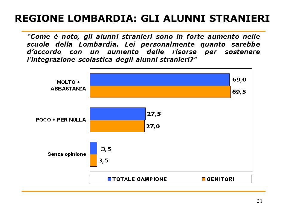21 REGIONE LOMBARDIA: GLI ALUNNI STRANIERI Come è noto, gli alunni stranieri sono in forte aumento nelle scuole della Lombardia.