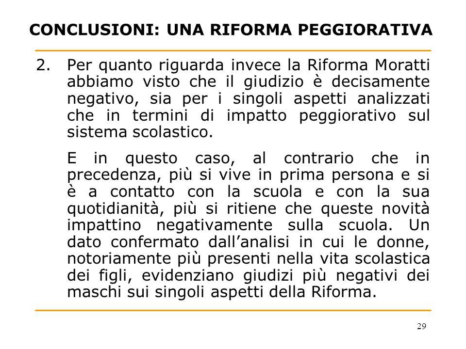 29 CONCLUSIONI: UNA RIFORMA PEGGIORATIVA 2.Per quanto riguarda invece la Riforma Moratti abbiamo visto che il giudizio è decisamente negativo, sia per i singoli aspetti analizzati che in termini di impatto peggiorativo sul sistema scolastico.