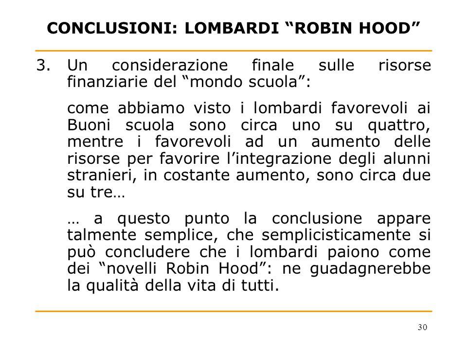 30 CONCLUSIONI: LOMBARDI ROBIN HOOD 3.Un considerazione finale sulle risorse finanziarie del mondo scuola: come abbiamo visto i lombardi favorevoli ai Buoni scuola sono circa uno su quattro, mentre i favorevoli ad un aumento delle risorse per favorire lintegrazione degli alunni stranieri, in costante aumento, sono circa due su tre… … a questo punto la conclusione appare talmente semplice, che semplicisticamente si può concludere che i lombardi paiono come dei novelli Robin Hood: ne guadagnerebbe la qualità della vita di tutti.