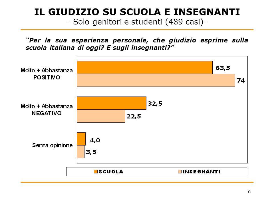 6 IL GIUDIZIO SU SCUOLA E INSEGNANTI - Solo genitori e studenti (489 casi)- Per la sua esperienza personale, che giudizio esprime sulla scuola italian