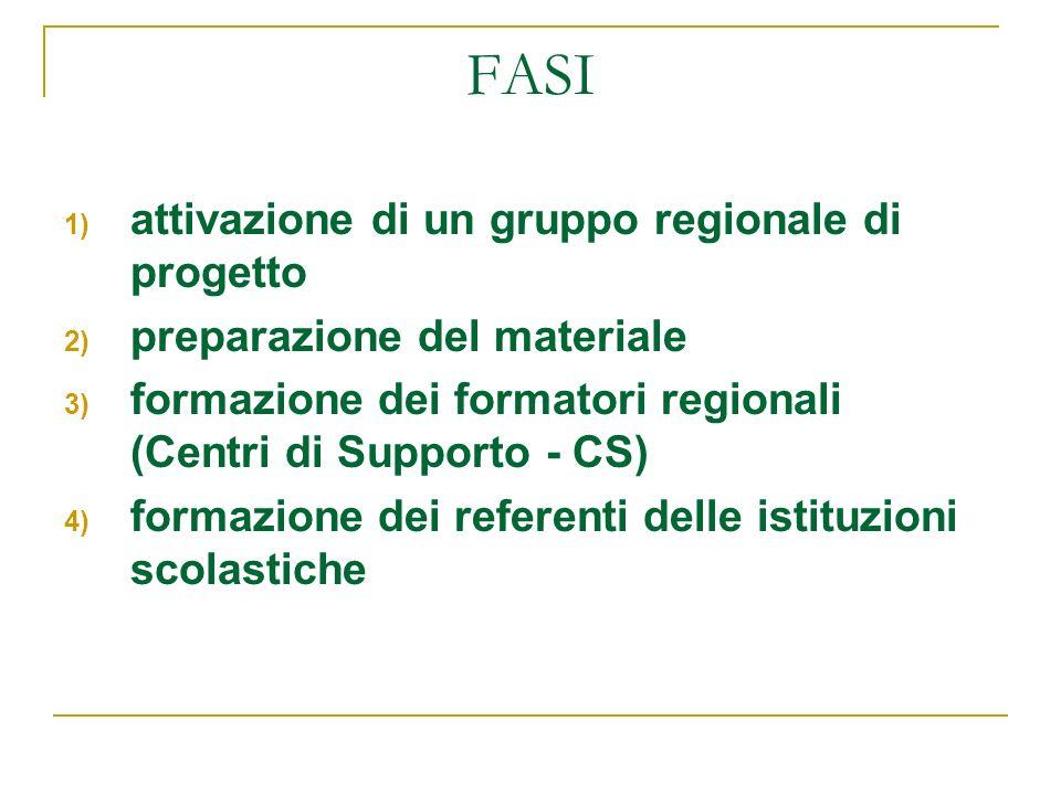 FASI 1) attivazione di un gruppo regionale di progetto 2) preparazione del materiale 3) formazione dei formatori regionali (Centri di Supporto - CS) 4