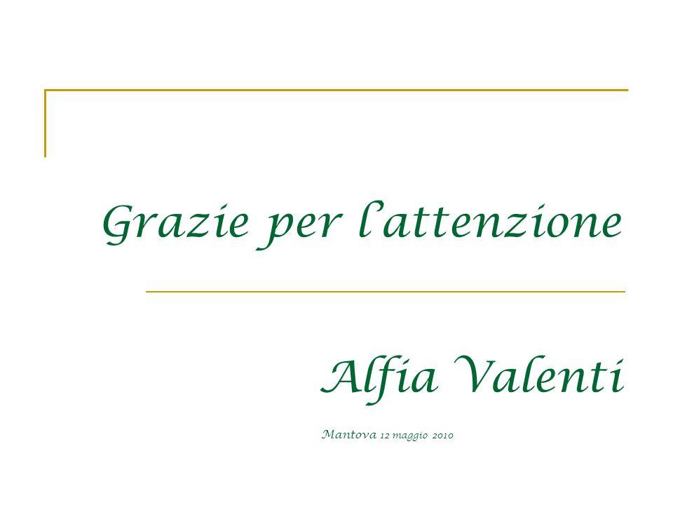 Grazie per lattenzione Alfia Valenti Mantova 12 maggio 2010