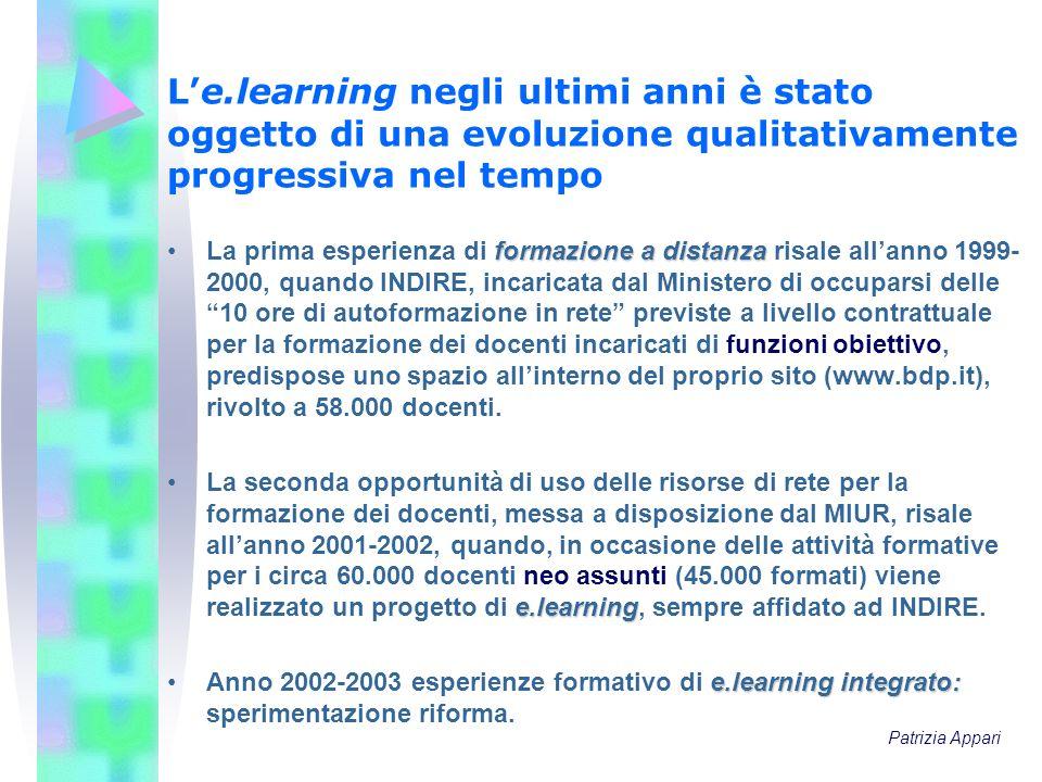 Le.learning negli ultimi anni è stato oggetto di una evoluzione qualitativamente progressiva nel tempo formazione a distanzaLa prima esperienza di for