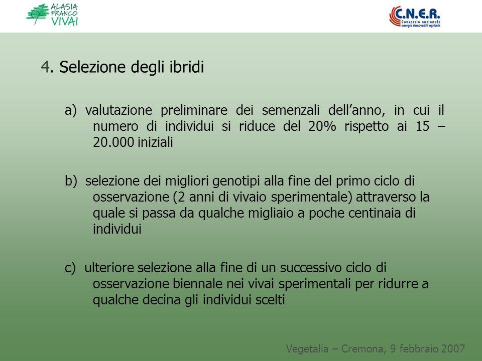 Vegetalia – Cremona, 9 febbraio 2007 4. Selezione degli ibridi a) valutazione preliminare dei semenzali dellanno, in cui il numero di individui si rid