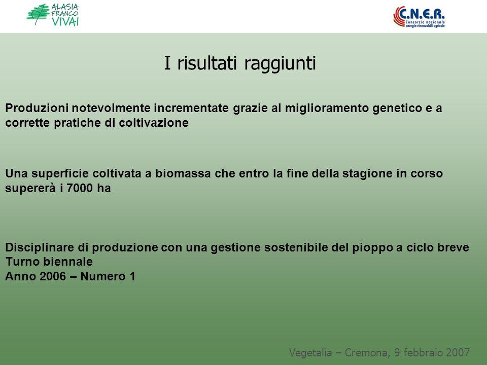 Vegetalia – Cremona, 9 febbraio 2007 I risultati raggiunti Disciplinare di produzione con una gestione sostenibile del pioppo a ciclo breve Turno bien