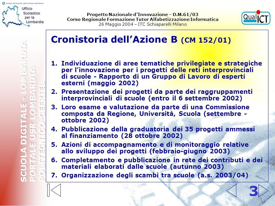 3 Cronistoria dellAzione B (CM 152/01) 1.Individuazione di aree tematiche privilegiate e strategiche per linnovazione per i progetti delle reti interp