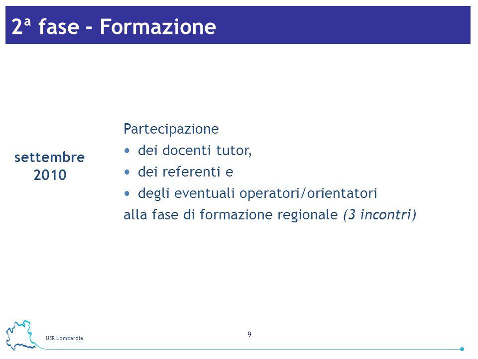 USR Lombardia 20 Documenti/ Presentazione Le intelligenze multiple (Gardner) Autovalutazione/ Riflessione Le mie intelligenze ValutazioneTest multifattoriale (ad es: PMA) e Prova di Problem-Solving, altro..