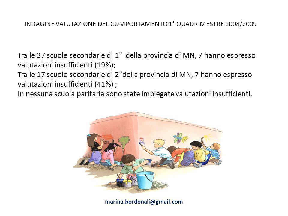 INDAGINE VALUTAZIONE DEL COMPORTAMENTO 1° QUADRIMESTRE 2008/2009 Tra le 37 scuole secondarie di 1° della provincia di MN, 7 hanno espresso valutazioni