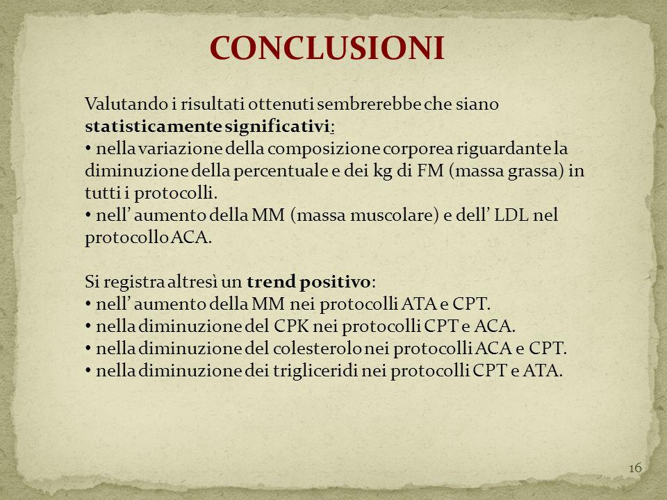 16 CONCLUSIONI Valutando i risultati ottenuti sembrerebbe che siano statisticamente significativi: nella variazione della composizione corporea riguar