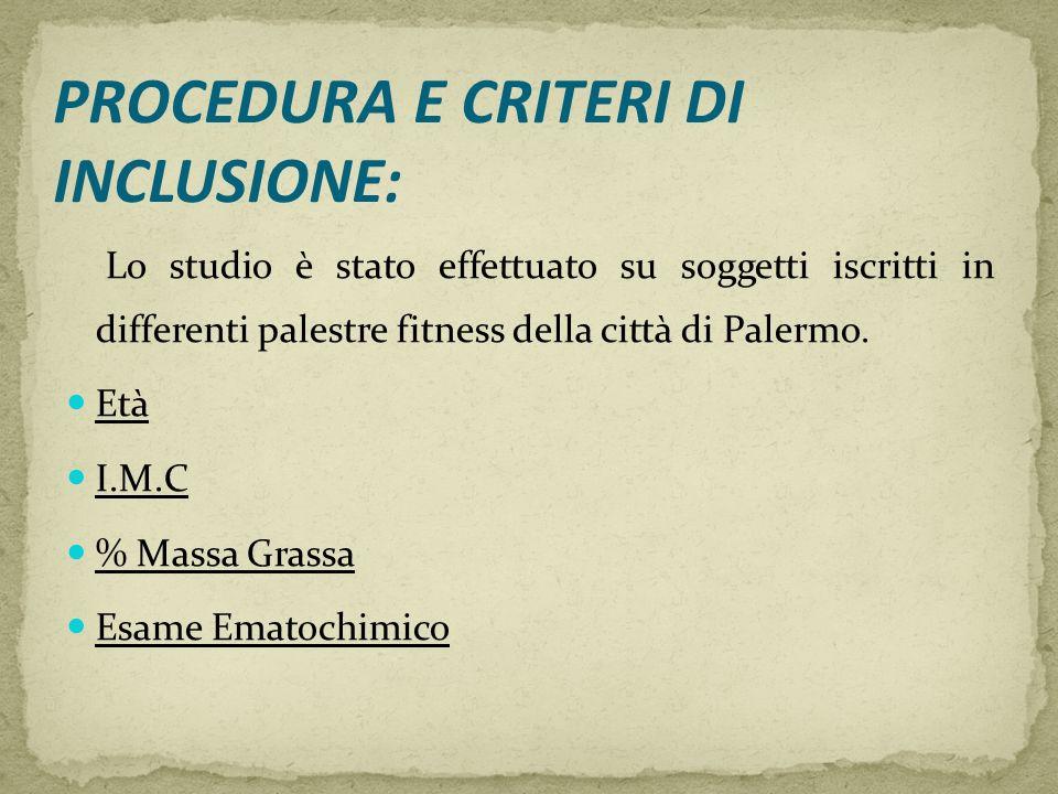 PROCEDURA E CRITERI DI INCLUSIONE: Lo studio è stato effettuato su soggetti iscritti in differenti palestre fitness della città di Palermo. Età I.M.C