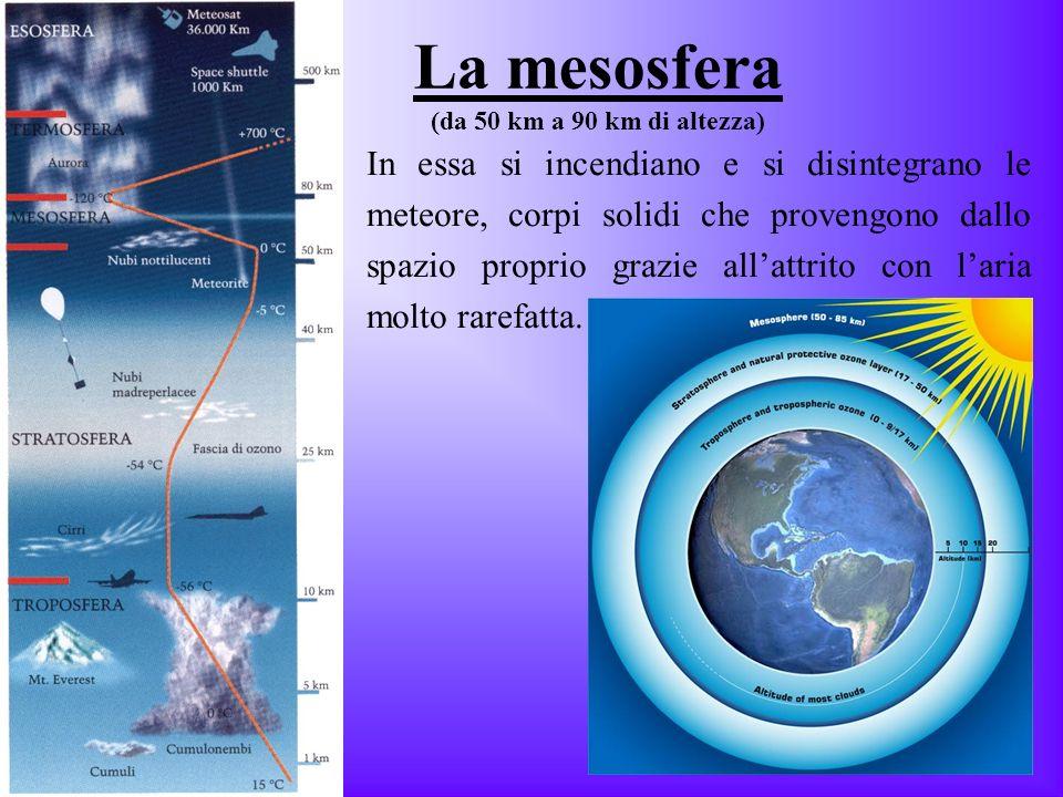 La mesosfera (da 50 km a 90 km di altezza) In essa si incendiano e si disintegrano le meteore, corpi solidi che provengono dallo spazio proprio grazie