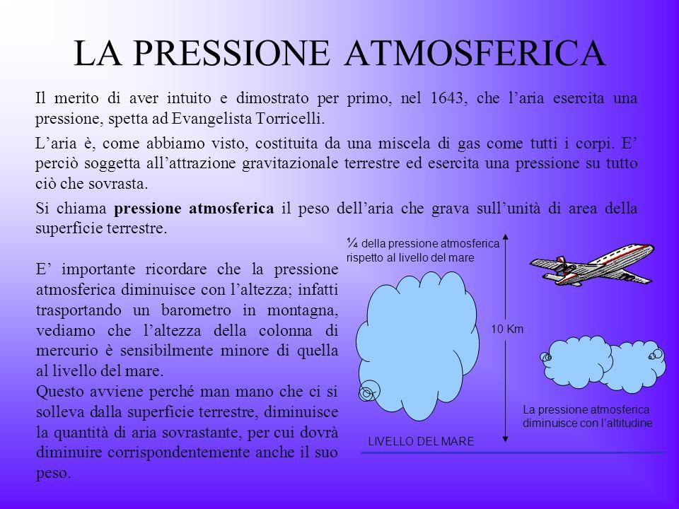 LA PRESSIONE ATMOSFERICA Il merito di aver intuito e dimostrato per primo, nel 1643, che laria esercita una pressione, spetta ad Evangelista Torricell