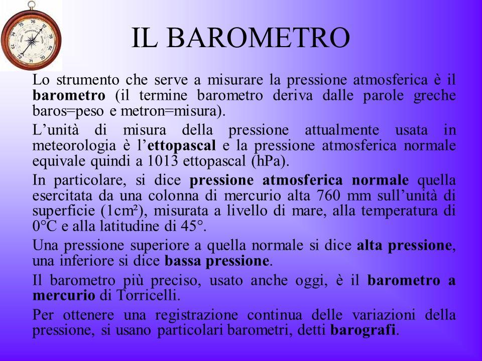 IL BAROMETRO Lo strumento che serve a misurare la pressione atmosferica è il barometro (il termine barometro deriva dalle parole greche baros=peso e m
