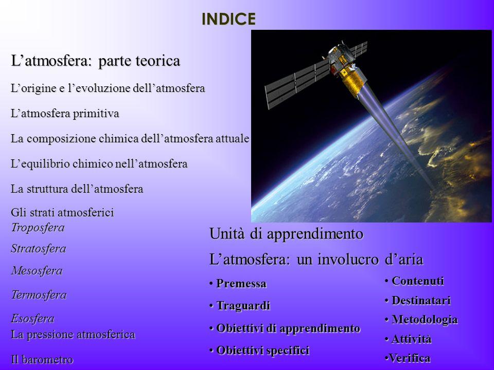 INDICE Latmosfera: parte teorica Lorigine e levoluzione dellatmosfera Latmosfera primitiva La composizione chimica dellatmosfera attuale Lequilibrio c