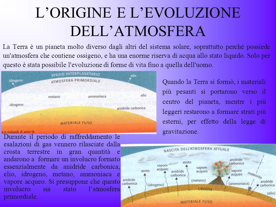 LORIGINE E LEVOLUZIONE DELLATMOSFERA La Terra è un pianeta molto diverso dagli altri del sistema solare, soprattutto perché possiede un'atmosfera che