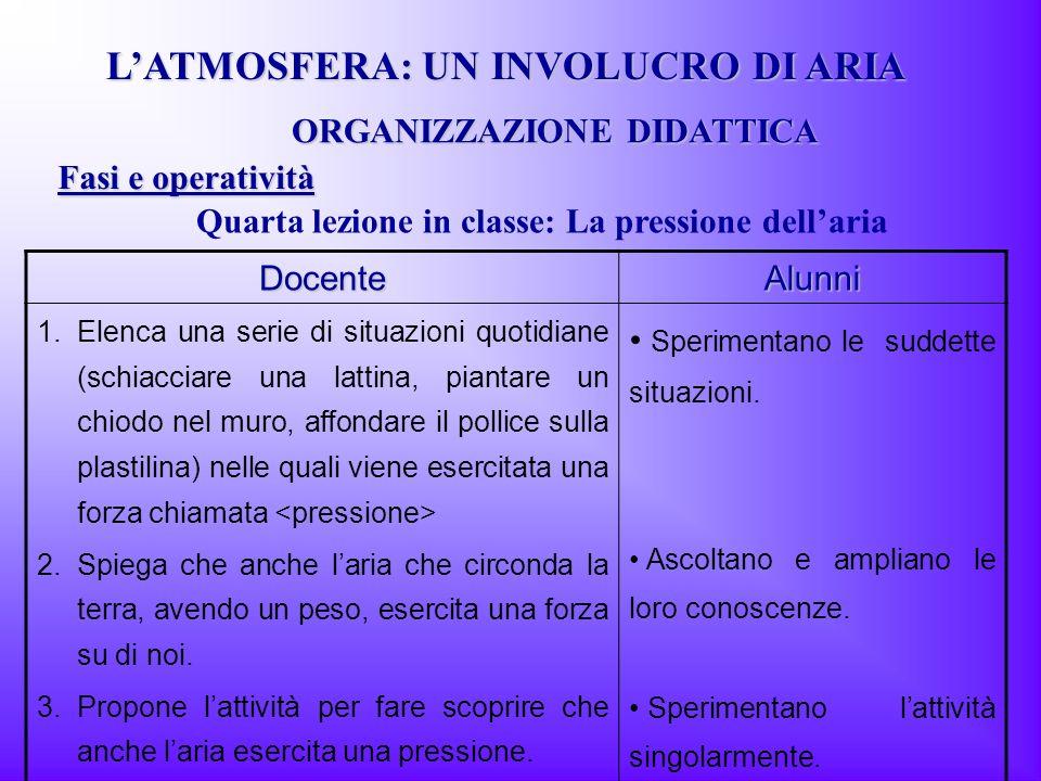 LATMOSFERA: UN INVOLUCRO DI ARIA ORGANIZZAZIONE DIDATTICA Fasi e operatività Quarta lezione in classe: La pressione dellaria DocenteAlunni 1.Elenca un