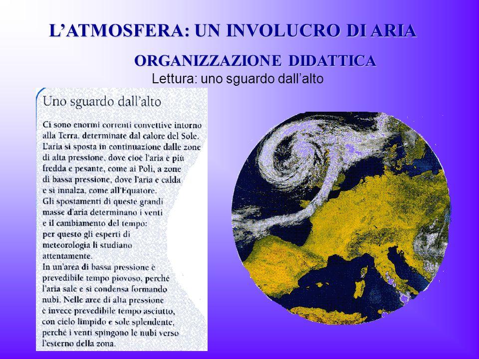 LATMOSFERA: UN INVOLUCRO DI ARIA ORGANIZZAZIONE DIDATTICA Lettura: uno sguardo dallalto