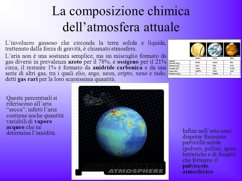 La composizione chimica dellatmosfera attuale Linvolucro gassoso che circonda la terra solida e liquida, trattenuto dalla forza di gravità, è chiamato
