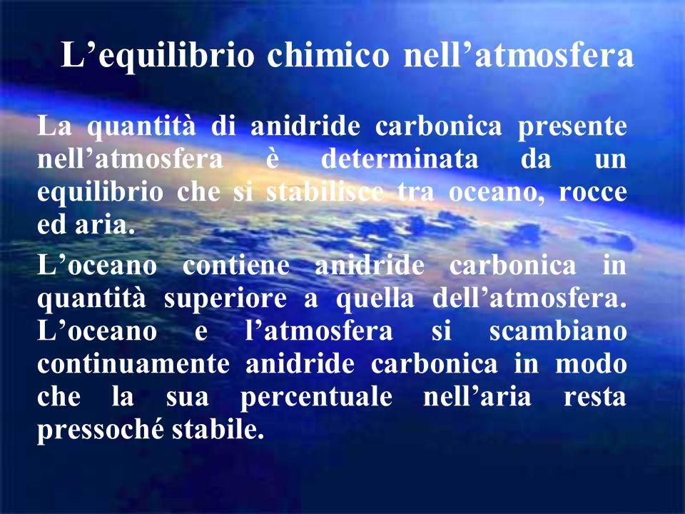 Lequilibrio chimico nellatmosfera La quantità di anidride carbonica presente nellatmosfera è determinata da un equilibrio che si stabilisce tra oceano