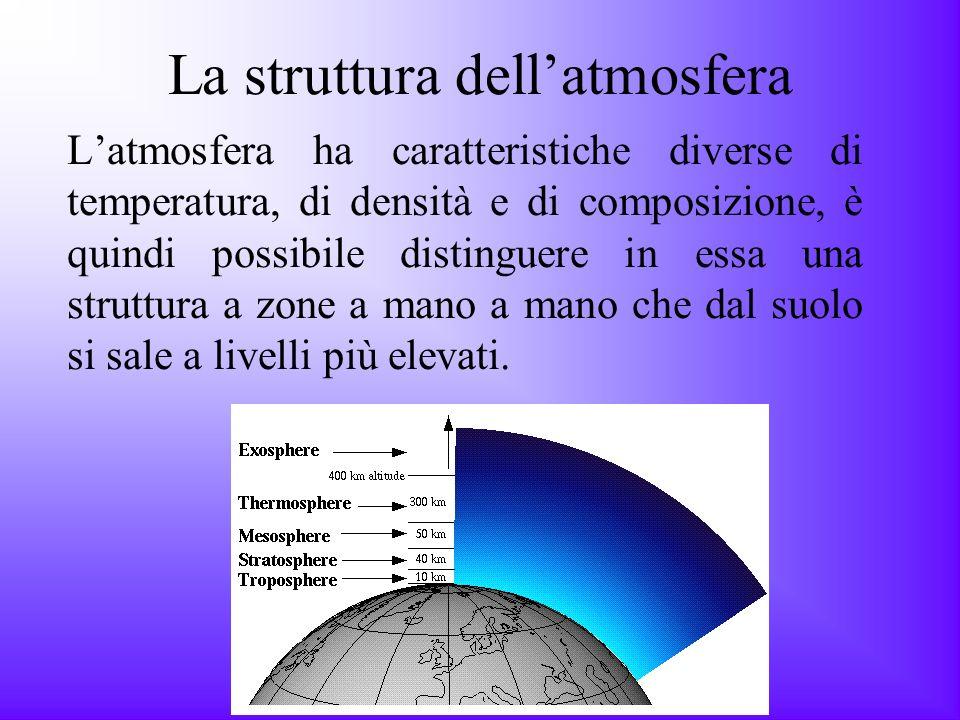 La struttura dellatmosfera Latmosfera ha caratteristiche diverse di temperatura, di densità e di composizione, è quindi possibile distinguere in essa