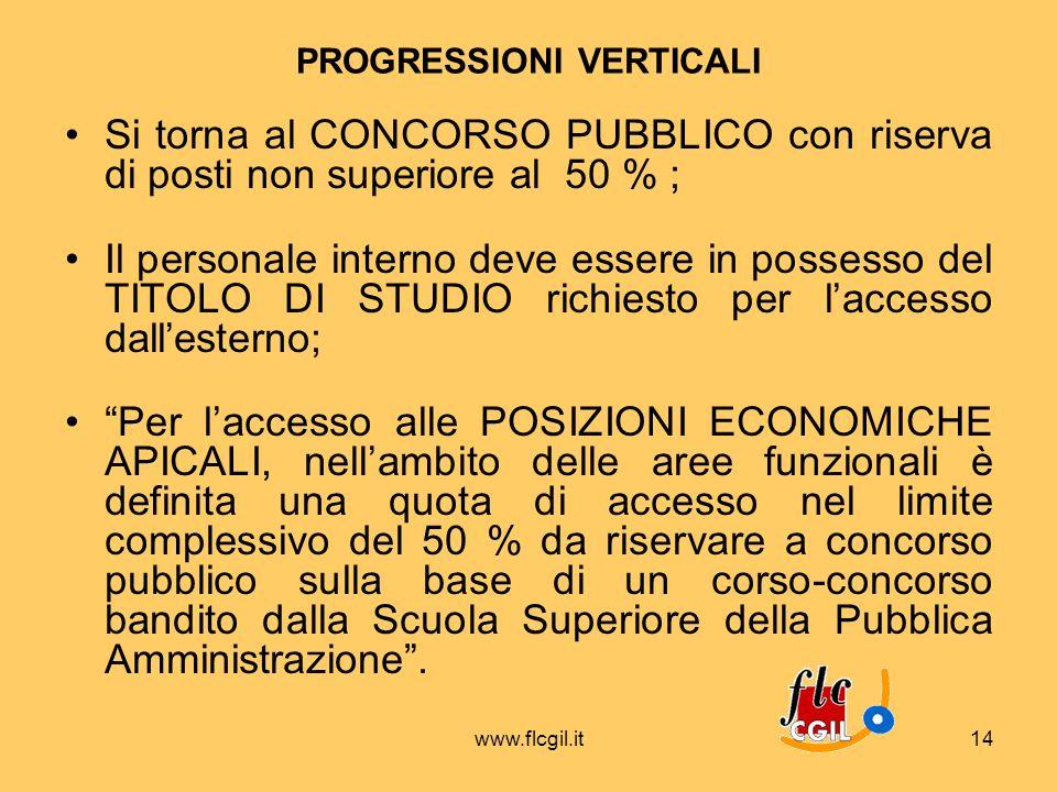 www.flcgil.it14 PROGRESSIONI VERTICALI Si torna al CONCORSO PUBBLICO con riserva di posti non superiore al 50 % ; Il personale interno deve essere in