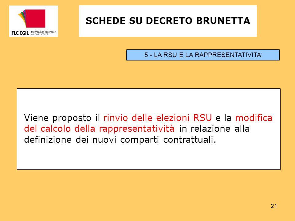 21 Viene proposto il rinvio delle elezioni RSU e la modifica del calcolo della rappresentatività in relazione alla definizione dei nuovi comparti contrattuali.