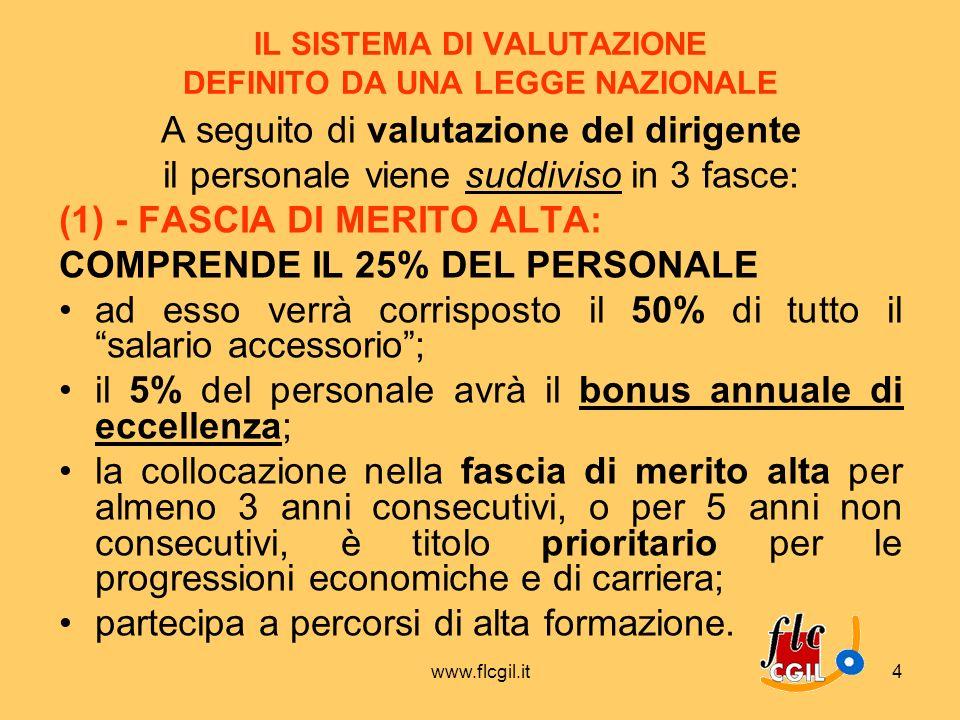 www.flcgil.it5 (2) - FASCIA DI MERITO INTERMEDIA: COMPRENDE IL 50% DEL PERSONALE al quale verrà corrisposto il 50% salario accessorio.