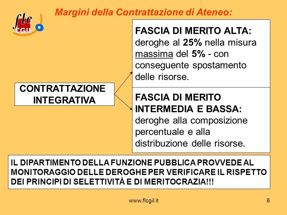 www.flcgil.it6 Margini della Contrattazione di Ateneo: CONTRATTAZIONE INTEGRATIVA FASCIA DI MERITO ALTA: deroghe al 25% nella misura massima del 5% - con conseguente spostamento delle risorse.