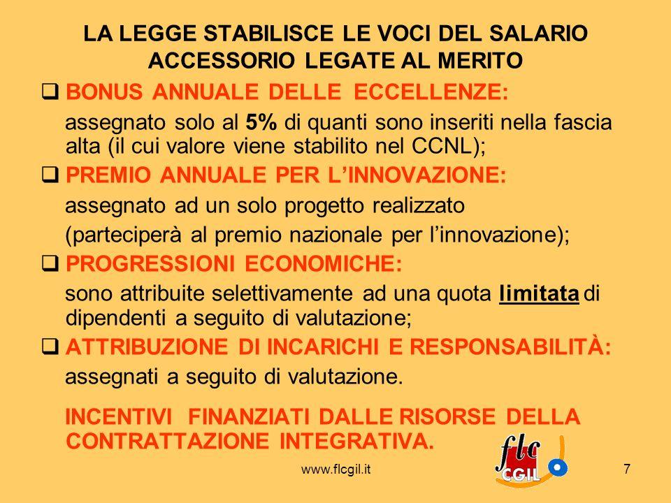 www.flcgil.it7 LA LEGGE STABILISCE LE VOCI DEL SALARIO ACCESSORIO LEGATE AL MERITO BONUS ANNUALE DELLE ECCELLENZE: assegnato solo al 5% di quanti sono inseriti nella fascia alta (il cui valore viene stabilito nel CCNL); PREMIO ANNUALE PER LINNOVAZIONE: assegnato ad un solo progetto realizzato (parteciperà al premio nazionale per linnovazione); PROGRESSIONI ECONOMICHE: sono attribuite selettivamente ad una quota limitata di dipendenti a seguito di valutazione; ATTRIBUZIONE DI INCARICHI E RESPONSABILITÀ: assegnati a seguito di valutazione.