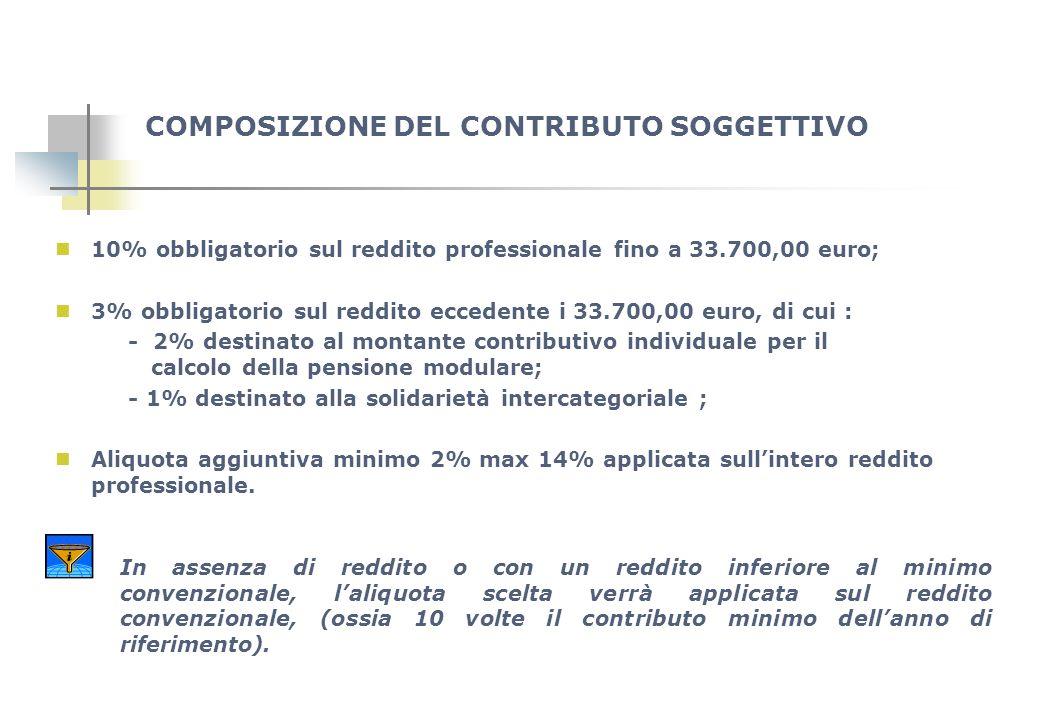COMPOSIZIONE DEL CONTRIBUTO SOGGETTIVO 10% obbligatorio sul reddito professionale fino a 33.700,00 euro; 3% obbligatorio sul reddito eccedente i 33.70