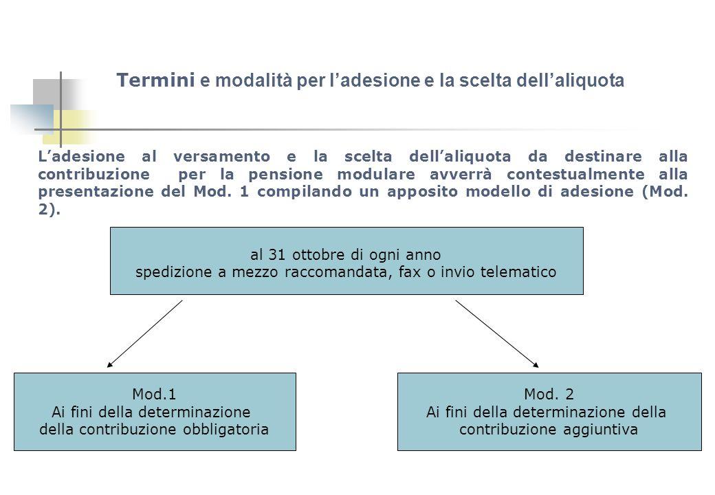Termini e modalità per ladesione e la scelta dellaliquota Ladesione al versamento e la scelta dellaliquota da destinare alla contribuzione per la pens