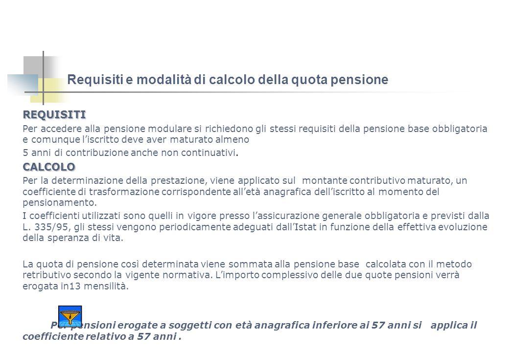 Requisiti e modalità di calcolo della quota pensione REQUISITI Per accedere alla pensione modulare si richiedono gli stessi requisiti della pensione b