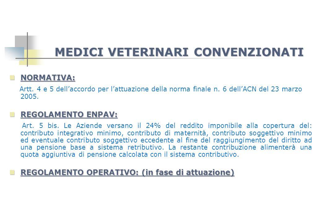 MEDICI VETERINARI CONVENZIONATI NORMATIVA: NORMATIVA: Artt. 4 e 5 dellaccordo per lattuazione della norma finale n. 6 dellACN del 23 marzo 2005. REGOL
