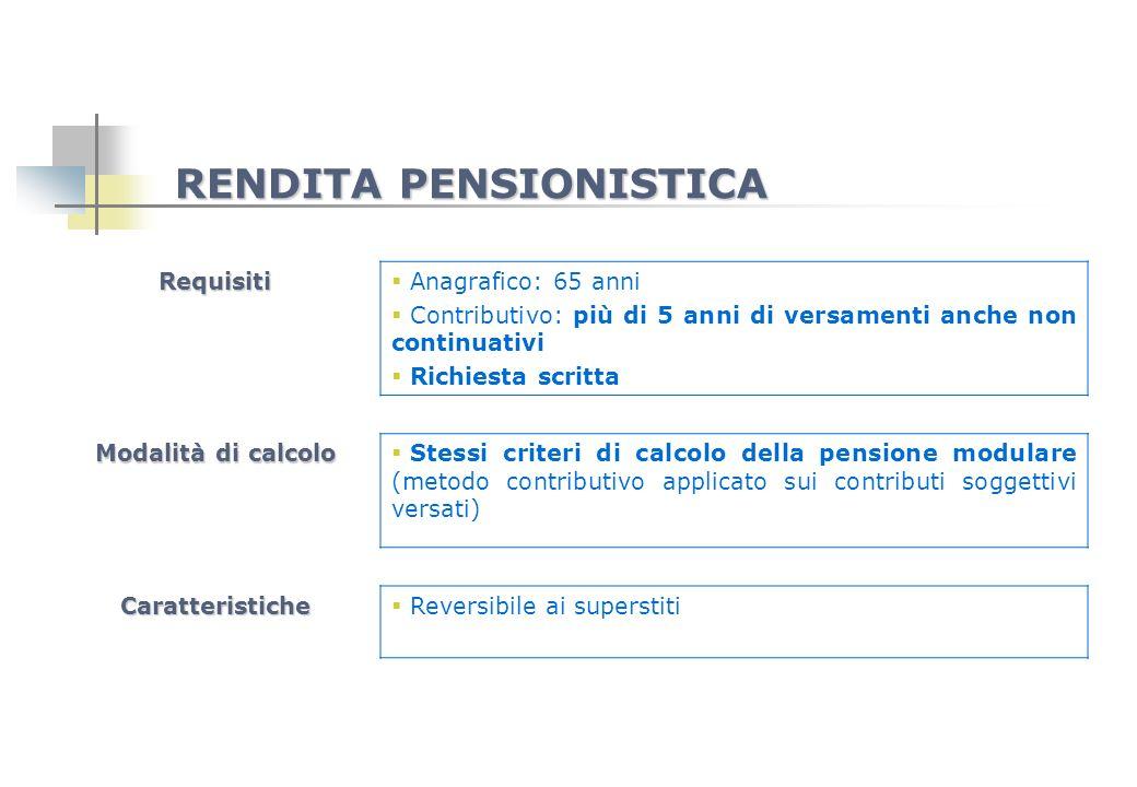 RENDITA PENSIONISTICA Requisiti Anagrafico: 65 anni Contributivo: più di 5 anni di versamenti anche non continuativi Richiesta scritta Modalità di cal