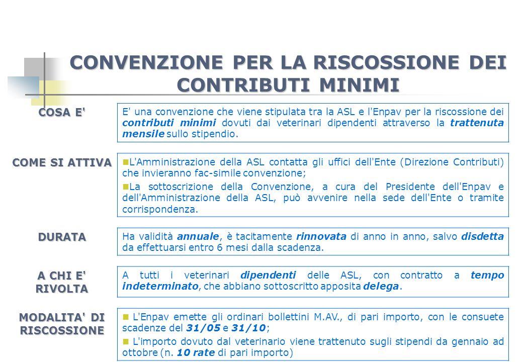 CONVENZIONE PER LA RISCOSSIONE DEI CONTRIBUTI MINIMI COSTI Il costo del servizio per il pagamento dei bollettini M.AV.