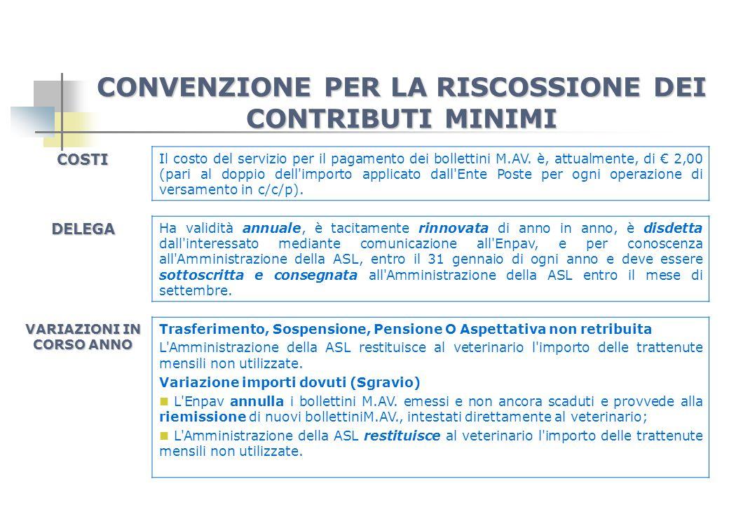 CONVENZIONE PER LA RISCOSSIONE DEI CONTRIBUTI MINIMI TEMPISTICA 30 SETTEMBRE Sottoscrizione Convenzione e invio deleghe veterinari.