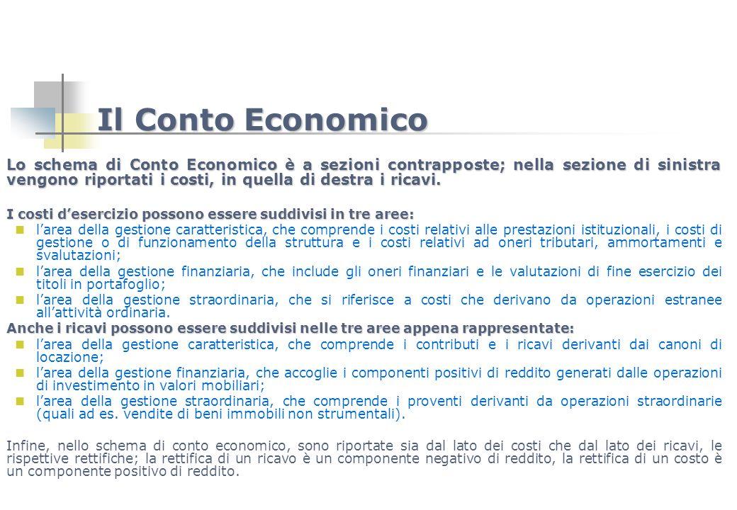 Il Conto Economico Lo schema di Conto Economico è a sezioni contrapposte; nella sezione di sinistra vengono riportati i costi, in quella di destra i r