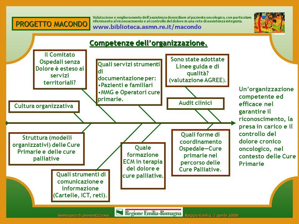 PROGETTO MACONDO Valutazione e miglioramento dell assistenza domiciliare al paziente oncologico, con particolare riferimento al riconoscimento e al controllo del dolore in una rete di assistenza integrata.