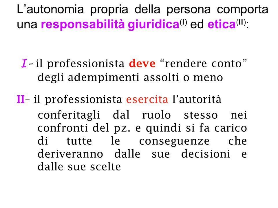 Lautonomia propria della persona comporta una responsabilità giuridica (I) ed etica (II) : I– il professionista deve rendere conto degli adempimenti a