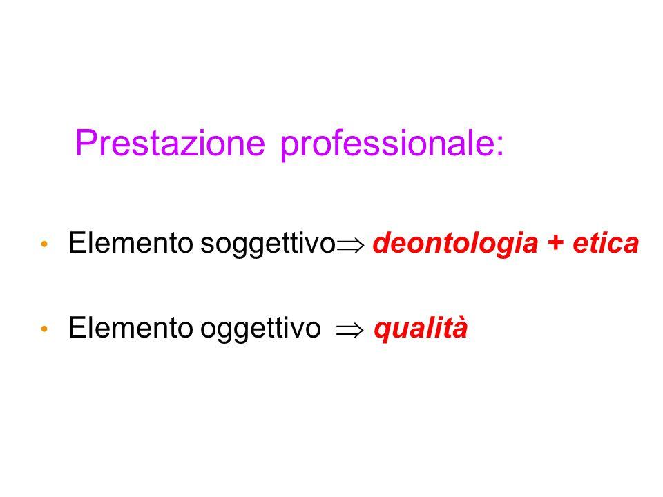 Prestazione professionale: Elemento soggettivo deontologia + etica Elemento oggettivo qualità