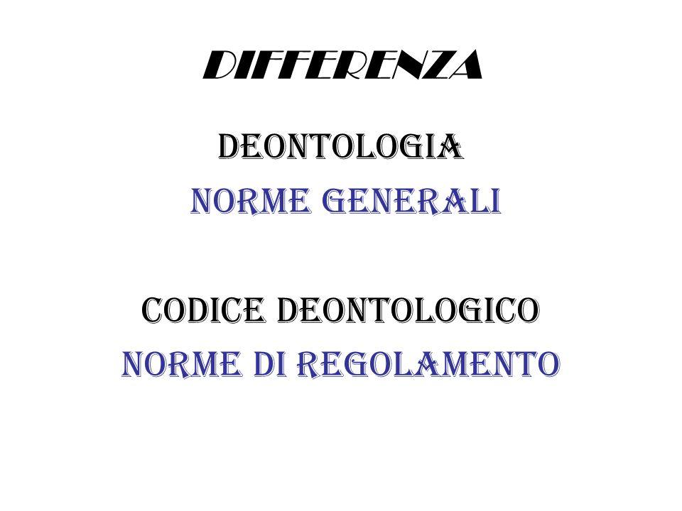 DIFFERENZA DEONTOLOGIA NORME GENERALI CODICE DEONTOLOGICO NORME DI REGOLAMENTO