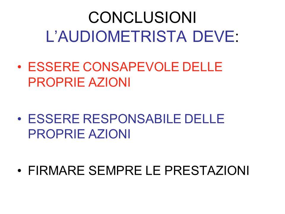 CONCLUSIONI LAUDIOMETRISTA DEVE: ESSERE CONSAPEVOLE DELLE PROPRIE AZIONI ESSERE RESPONSABILE DELLE PROPRIE AZIONI FIRMARE SEMPRE LE PRESTAZIONI