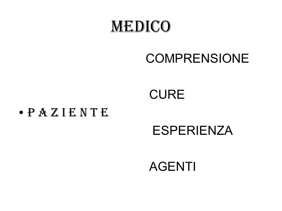 MEDICO COMPRENSIONE CURE P A Z I E N T E ESPERIENZA AGENTI
