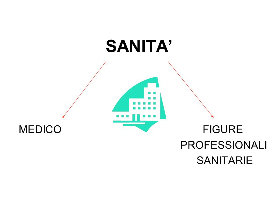 SANITA MEDICO FIGURE PROFESSIONALI SANITARIE